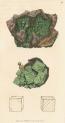 image sowerby j_mineralogy v1_1804_plate 87