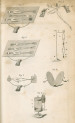 image Wilkinson, C H_Elements of Galvanism_1804_vol 2 plate 5