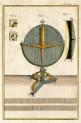 image buffon g_histoire naturelle_nouvelle_1799_v5_plate 12