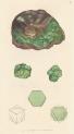 image sowerby j_mineralogy v1_1804_plate 37