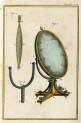 image buffon g_histoire naturelle_nouvelle_1799_v5_plate 13