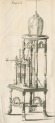 image hauksbee, f_physico-mechanical_1709_pli