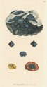 image sowerby j_mineralogy v1_1804_plate 53