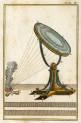 image buffon g_histoire naturelle_nouvelle_1799_v5_plate 15