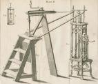 image hauksbee, f_physico-mechanical_1709_plii