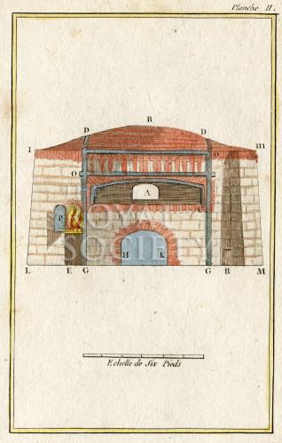 image buffon g_histoire naturelle_nouvelle_1799_v5_plate 2